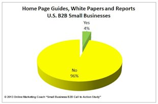 How Small Businesses Can Optimize Website Content with Calls to Action image content optimization how to guides