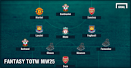 Our Fantasy Football writer details the Premier League Team of the Week and discusses the credentials of stars involved in the upcoming European games