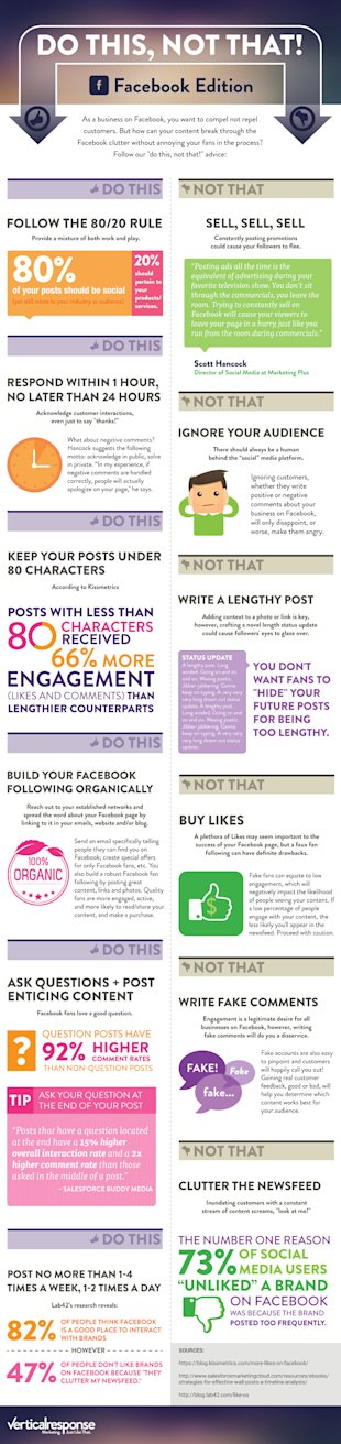 How to Compel & Not Repel Customers on Facebook [Infographic] image do this not that facebook edition