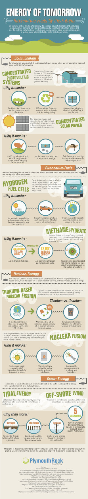 Tapping Into The Energy of Tomorrow [Infographic] image PlymouthEnergy 1stDraft14