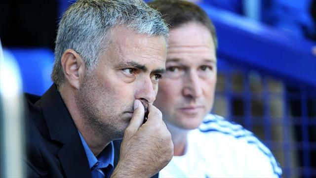 Premier League - Overreaction Theatre: Mourinho out!