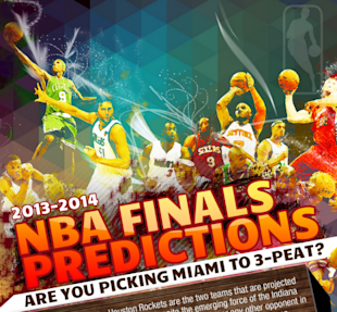 2013 2014 NBA Predictions: Infographic image Nbainfographicsnippet 600x555