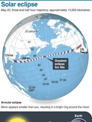 Graphic showing the path of a solar eclipse that will traverse the northern Pacific on May 20