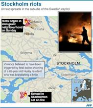 Map locating unrest in the suburbs of Stockholm, Sweden. Rioters have torched cars and attacked local police stations in 15 immigrant-populated Stockholm suburbs in a fourth night of riots, shattering Sweden's image as a peaceful and egalitarian nation
