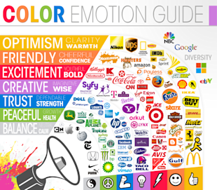 Marketing and Branding Strategy: The Psychology of Color image Color Emotion Guide22 600x525