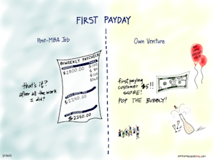 First Paycheck: Corporate vs. Startup image entrepreneurfail First Payday 600x450