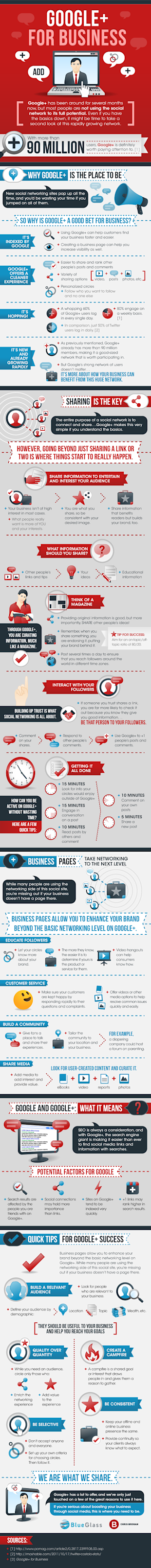 How To Use Google+ for Business (Infographic) image How to Use Google Plus for Business