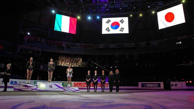 2013 ISU World Figure Skating Championships