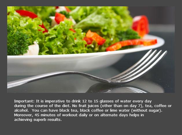 The Fastest Way to Lose Weight - the GM Diet