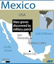 Map of Mexico locating the town of San Fernando. At least 59 bodies have been found on a ranch in Mexico's northern state of Tamaulipas on the US border, coinciding with massive protests against drug violence the government has failed to stem