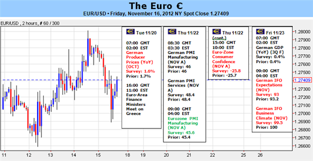 Euro_Will_Run_a_Relief_Rally_if_EU_Officials_Finally_Approve_Greece_Aid_body_Picture_1.png, Forex Analysis: Euro Will Run a Relief Rally if Officials Finally Approve Greece Aid
