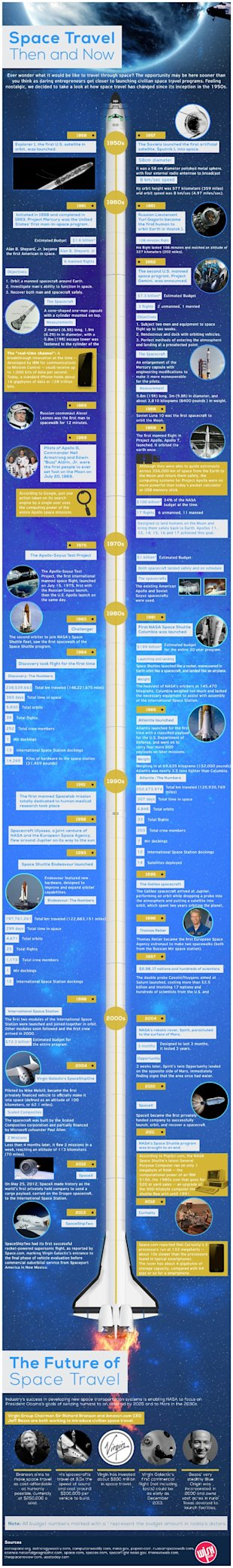 Space Travel Then and Now [Infographic] image Space Travel revised2