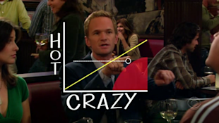 Email Tips From Barney Stinson image Barney 1 hot crazy scale