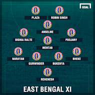 Fresh off the Kolkata derby draw, the league leaders come up against Lajong who were not kind to Trevor Morgan on his return to the side last season..