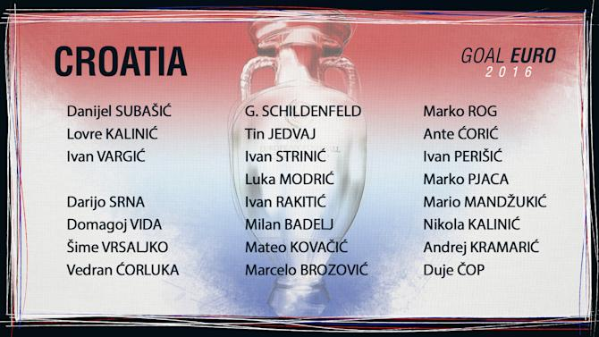 Halilovic left out of final Croatia squad