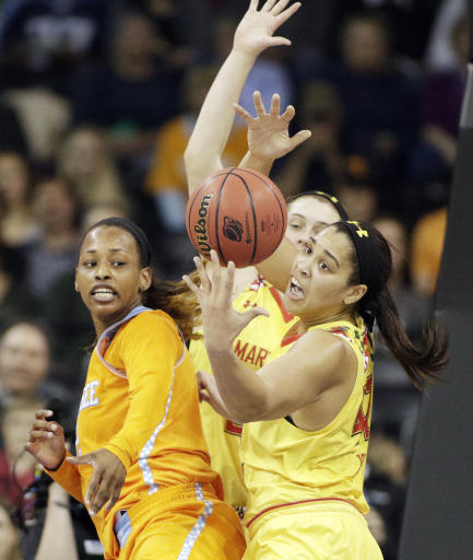 Maryland knocks off Tennessee 58-48 in regional final