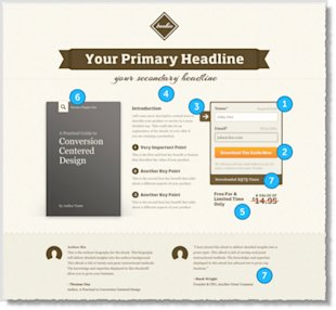 The 10 Commandments Of Successful Content Marketing image Landing page 7 key elements