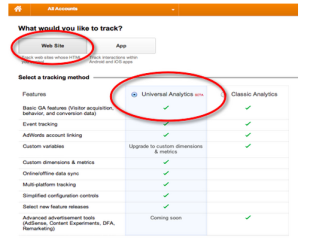 The Scoop on Updates to Google Analytics image universal classic