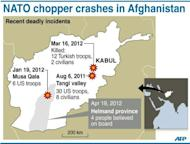 Graphic on recent NATO helicopter crashes in Afghanistan. All four NATO troops killed in a helicopter crash in southern Afghanistan on Thursday were American, US officials said