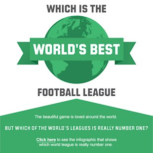 Which is the Worlds Best Football League? [Infographic] image best footbal leaguel badge1
