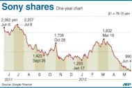 Graphic charting Sony shares in the last 12 months, falling below 1,000 yen on Monday