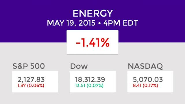 Energy Winners and Losers: May 19, 2015