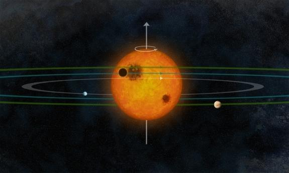 Three known exoplanets orbit the star Kepler-30 in a configuration that is similar to our solar system's.