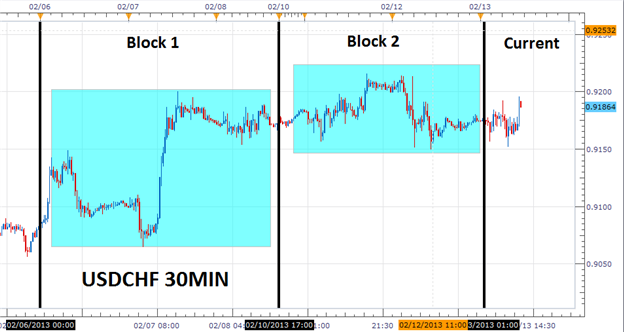 Day_Trading_Forex_Momentum_body_Picture_1.png, Day Trading Forex Momentum