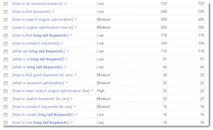 How To Find Long Tail Keywords For SEO image How to Find Long Tail Keywords13