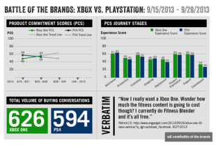 Xbox One Or PS4: Which Will Dominate The Holiday Season? image tumblr inline mwmcxaK3Nh1r7wcsl