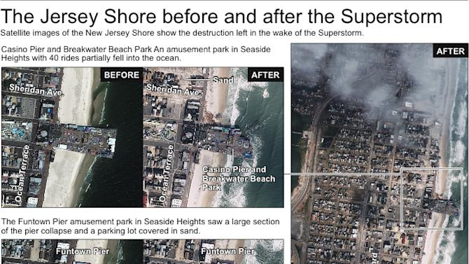 Graphic shows the Jersey Shore before and after the Superstorm