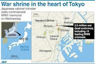 Graphic showing the site of the controversial Yasukuni Shrine in the Japanese capital. Cabinet minister Jin Matsubara on Wednesday visited the site where 2.5 million war dead are honoured, including 14 leading WWII criminals