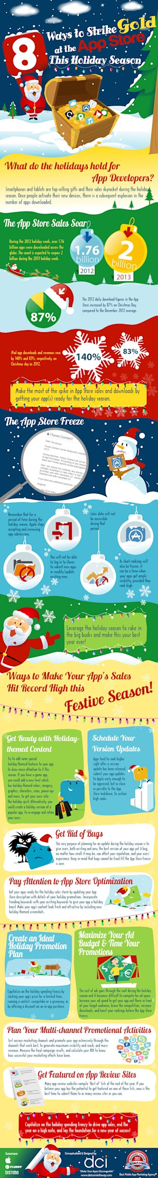 8 Ways to Strike Gold at the App Store This Holiday Season [Infographic] image infographic 8 Ways to Strike Gold at the App Store This Holiday Season2