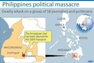 Map of the Philippines locating Ampatuan in southern Maguindanao province, where 58 people were killed in a 2009 massacre. Dozens of members of a clan whose leaders are on trial for the Philippines' worst political massacre are candidates in 2013 elections, some for the president's party, media and rights groups say.