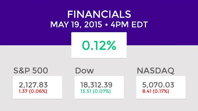 Financials Winners and Losers: May 19, 2015
