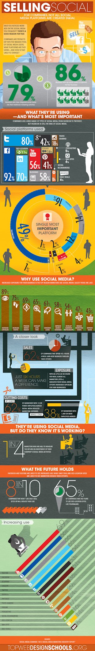 Keys to Great Infographics image social business