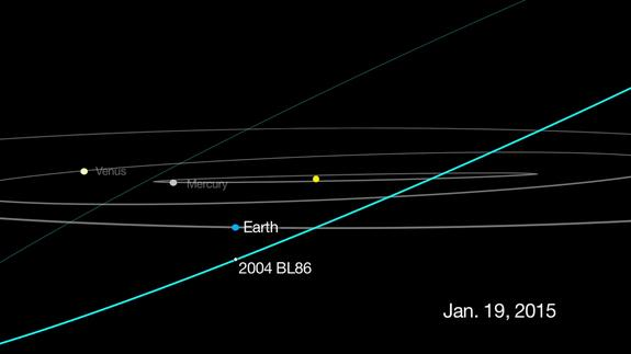 Giant asteroid set to buzz Earth, poses no threat