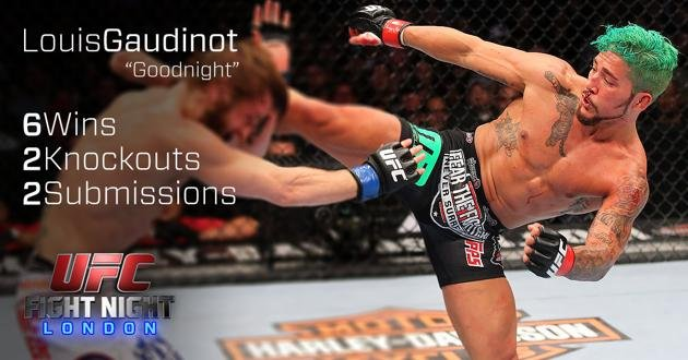 Louis Gaudinot UFC Fight Night London
