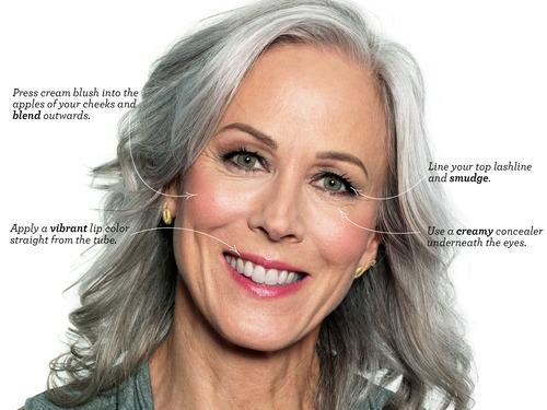 Best Over The Counter Hair Color For Grey Hair
