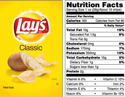 FDA Revamps Nutrition ...