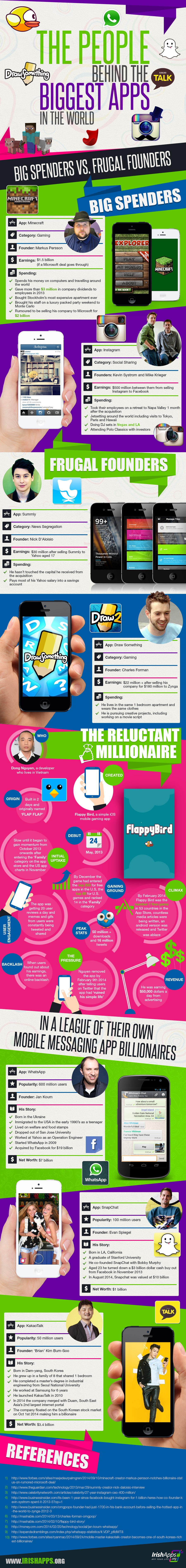 The People Behind The Biggest Apps In The World (Infographic) image People Behind the Apps Infographic.jpg
