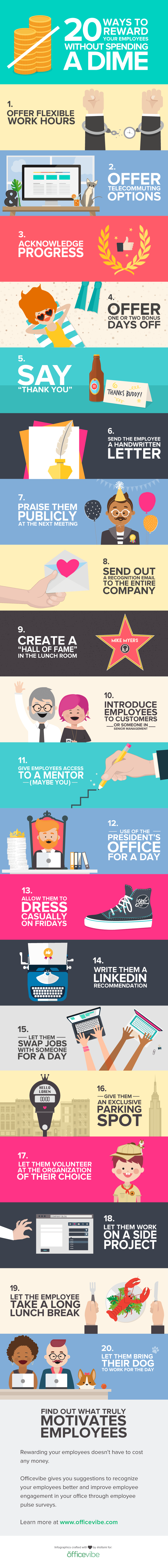 20 Ways to Reward Your Employees Without Spending a Dime (Infographic)