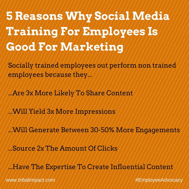 5 Reason Why Social Media Training For Employees Is Good For Marketing