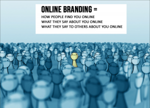 Online Branding Strategies