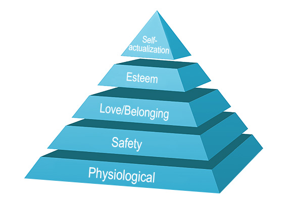 abraham moslow essay Abraham maslow (1908 - 1970) was an american psychologist best known for creating a theory of psychological health known as maslow's hierarchy of needs textbooks usually portray maslow's hierarchy in the shape of a pyramid with our most basic needs at the bottom, and the need for self.