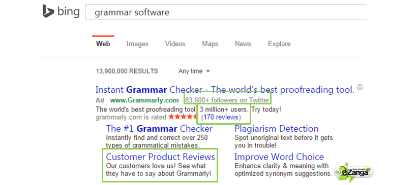 Example of Grammarly using multiple extensions and social proof in their PPC ad
