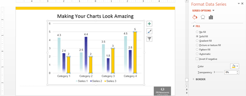 Example of chart being formatted in PowerPoint