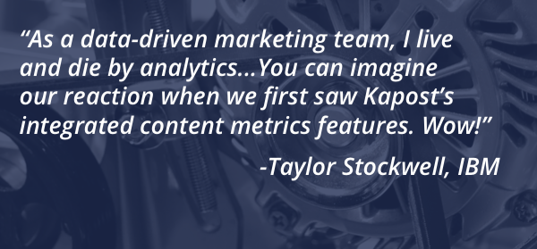 Kapost Insights and Analytics