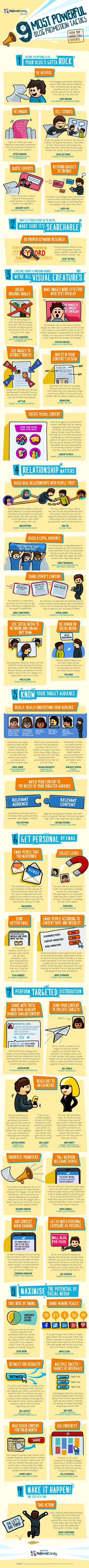 9 Essential Tips For Promoting Your Blog Properly Infographic