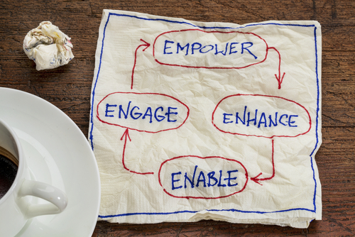 7 Ways Smart Companies Are Engaging Employees